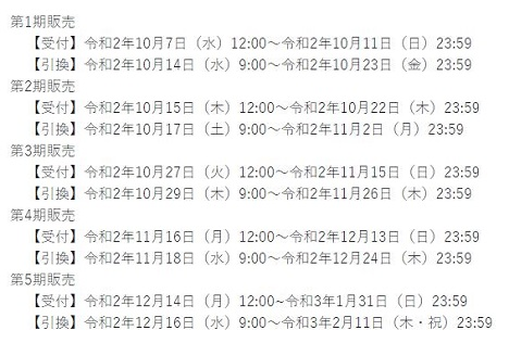 【Go To Eatキャンペーン】プレミアム食事券申込