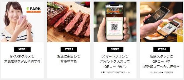 【Go-To-Eatキャンペーン】「EPARKグルメ」ポイントをつかう